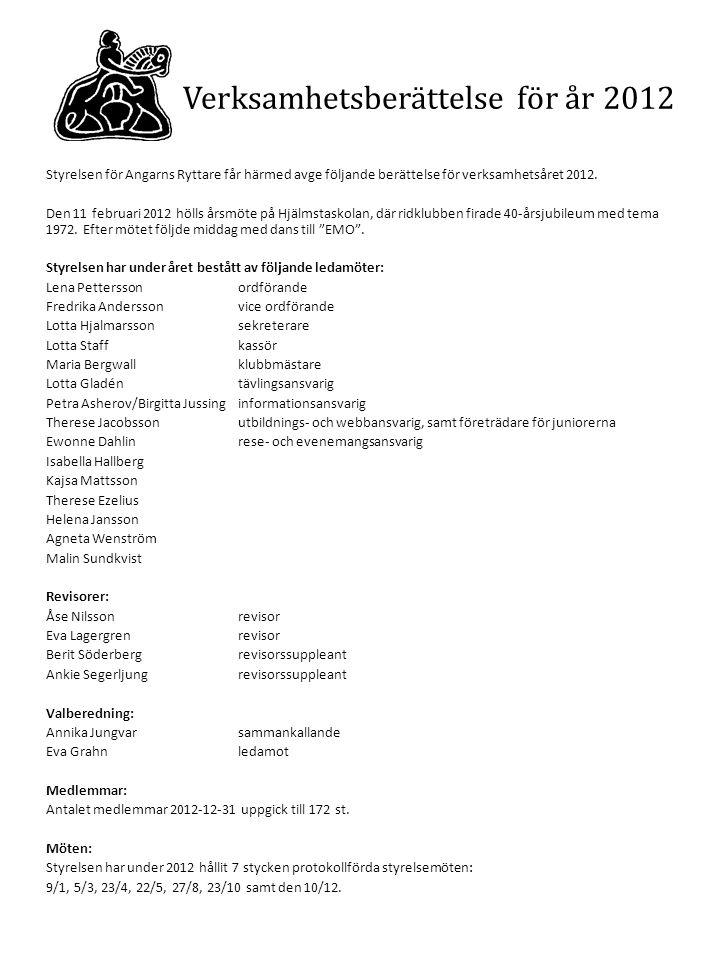 Verksamhetsberättelse för år 2012 Styrelsen för Angarns Ryttare får härmed avge följande berättelse för verksamhetsåret 2012.
