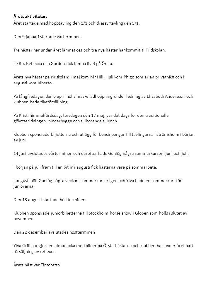 Tävlingsresultat: Hopptävling 1/1-2012: 1.Helena Jansson - Tintoretto 2.
