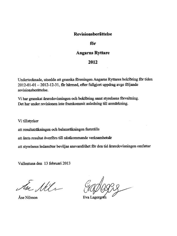 Föredragningslista för Angarns Ryttares årsmöte den 16 februari 2013 Val av ordförande för mötet Upprättande av röstlängd Val av sekreterare för mötet Val av två justeringsmän att jämte ordföranden justera protokollet Fastställande av om mötet blivit i laga ordning utlyst Behandling av verksamhetsberättelse Revisorernas berättelse Fråga om ansvarsfrihet för styrelsen Fastställande av balansräkning