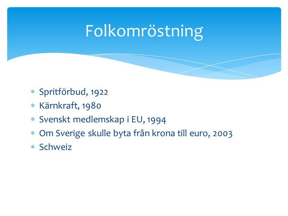  Spritförbud, 1922  Kärnkraft, 1980  Svenskt medlemskap i EU, 1994  Om Sverige skulle byta från krona till euro, 2003  Schweiz Folkomröstning