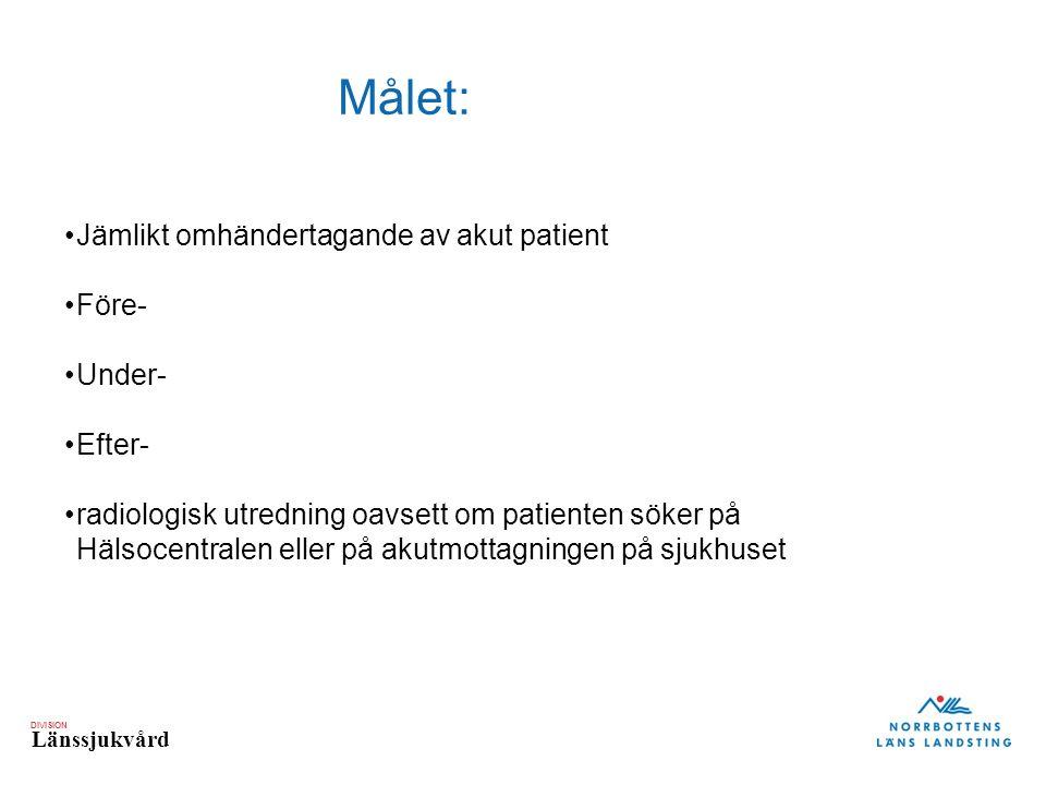 DIVISION Länssjukvård Målet: Jämlikt omhändertagande av akut patient Före- Under- Efter- radiologisk utredning oavsett om patienten söker på Hälsocentralen eller på akutmottagningen på sjukhuset