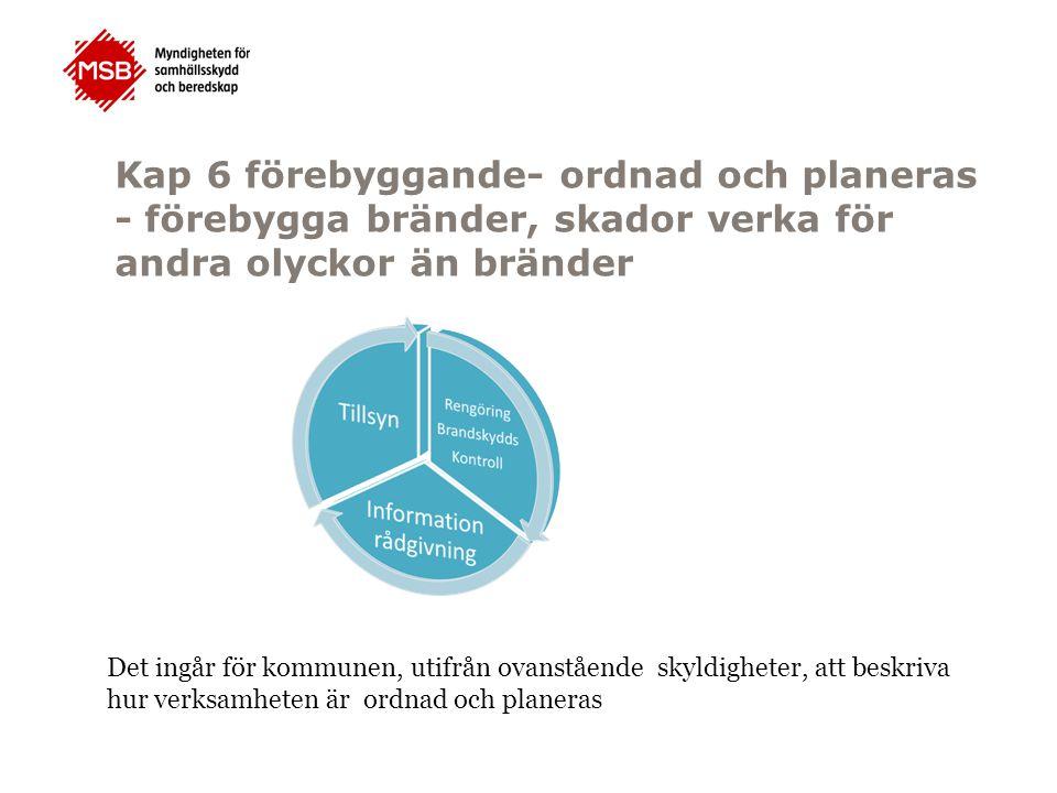 Kap 6 förebyggande- ordnad och planeras - förebygga bränder, skador verka för andra olyckor än bränder Det ingår för kommunen, utifrån ovanstående skyldigheter, att beskriva hur verksamheten är ordnad och planeras