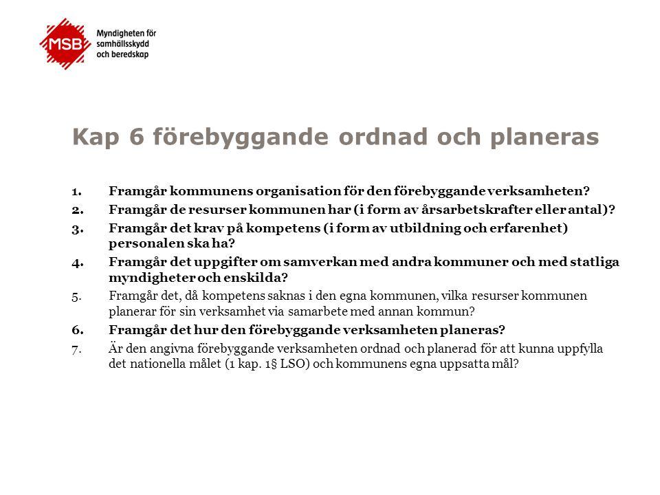 Kap 6 förebyggande ordnad och planeras 1.Framgår kommunens organisation för den förebyggande verksamheten? 2.Framgår de resurser kommunen har (i form