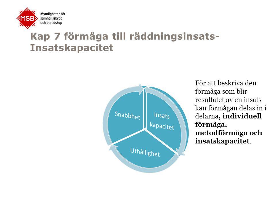 Kap 7 förmåga till räddningsinsats- Insatskapacitet För att beskriva den förmåga som blir resultatet av en insats kan förmågan delas in i delarna, ind