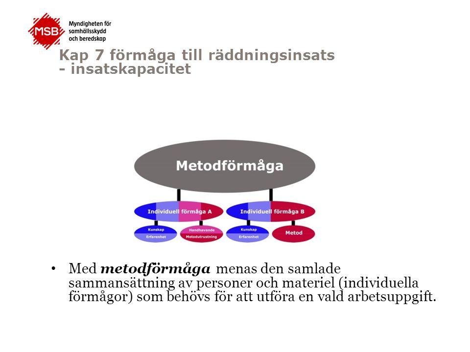 Med metodförmåga menas den samlade sammansättning av personer och materiel (individuella förmågor) som behövs för att utföra en vald arbetsuppgift. Ka