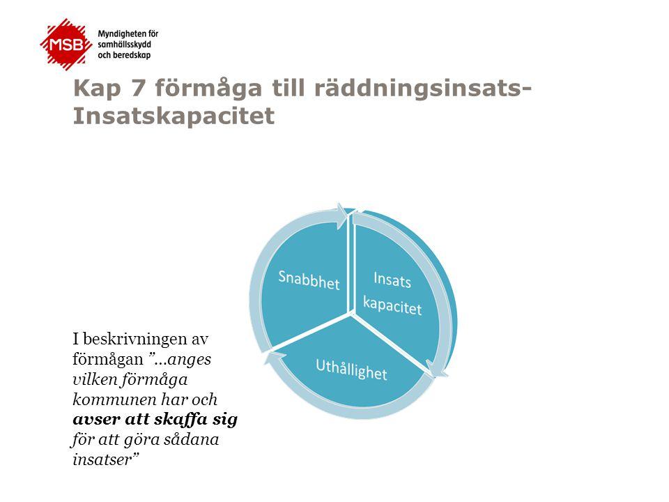 """Kap 7 förmåga till räddningsinsats- Insatskapacitet I beskrivningen av förmågan """"…anges vilken förmåga kommunen har och avser att skaffa sig för att g"""