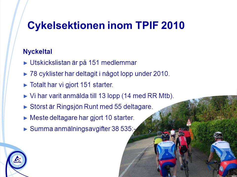 Cykelsektionen inom TPIF 2010 Security level NN/MMYY Nyckeltal ► Utskickslistan är på 151 medlemmar ► 78 cyklister har deltagit i något lopp under 201