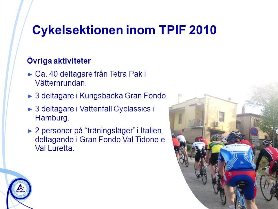Övriga aktiviteter ► Ca. 40 deltagare från Tetra Pak i Vätternrundan. ► 3 deltagare i Kungsbacka Gran Fondo. ► 3 deltagare i Vattenfall Cyclassics i H