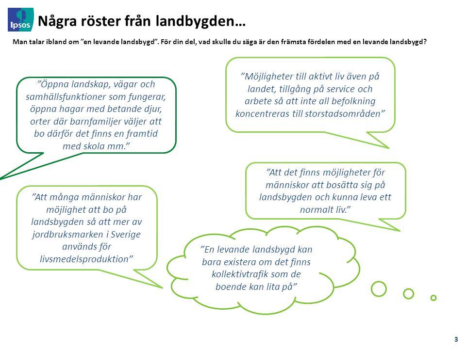 Några röster från landbygden… 3 Öppna landskap, vägar och samhällsfunktioner som fungerar, öppna hagar med betande djur, orter där barnfamiljer väljer att bo därför det finns en framtid med skola mm. Att många människor har möjlighet att bo på landsbygden så att mer av jordbruksmarken i Sverige används för livsmedelsproduktion En levande landsbygd kan bara existera om det finns kollektivtrafik som de boende kan lita på Möjligheter till aktivt liv även på landet, tillgång på service och arbete så att inte all befolkning koncentreras till storstadsområden Att det finns möjligheter för människor att bosätta sig på landsbygden och kunna leva ett normalt liv. Man talar ibland om en levande landsbygd .