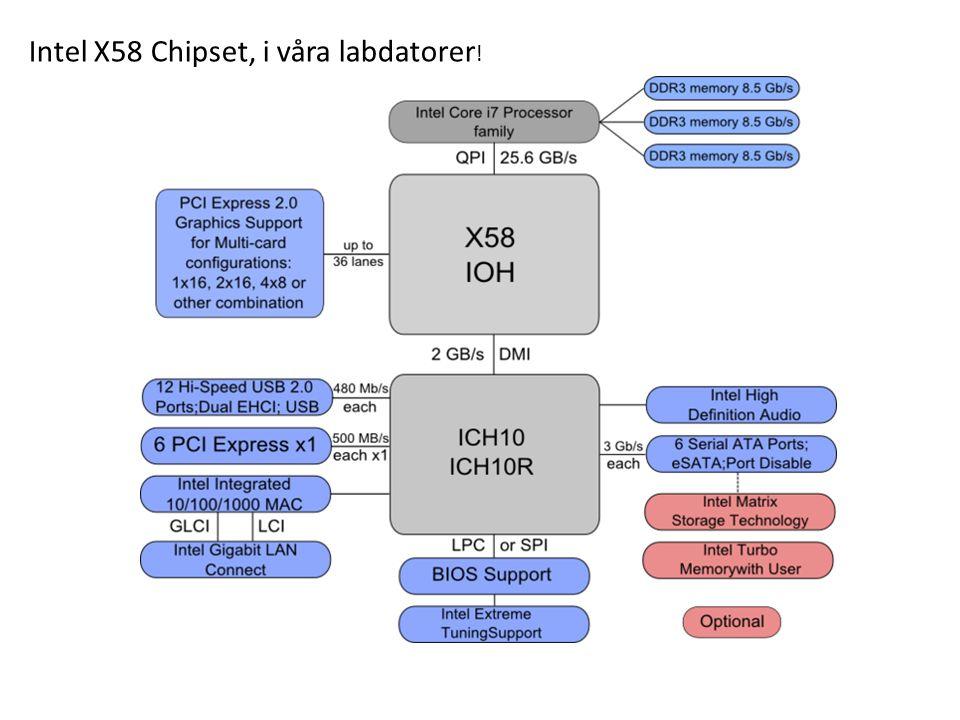 Intel X58 Chipset, i våra labdatorer !