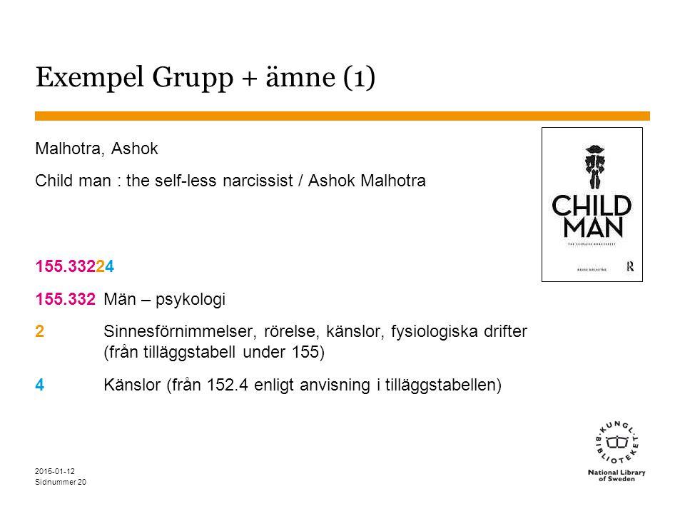 Sidnummer 2015-01-12 20 Exempel Grupp + ämne (1) Malhotra, Ashok Child man : the self-less narcissist / Ashok Malhotra 155.33224 155.332Män – psykologi 2Sinnesförnimmelser, rörelse, känslor, fysiologiska drifter (från tilläggstabell under 155) 4 Känslor (från 152.4 enligt anvisning i tilläggstabellen)