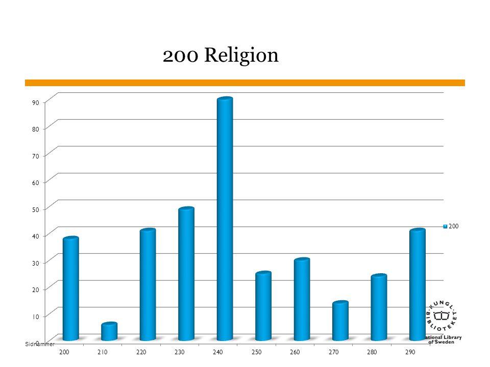 Sidnummer 200 Religion