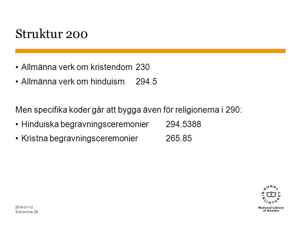 Sidnummer 2015-01-12 26 Struktur 200 Allmänna verk om kristendom230 Allmänna verk om hinduism 294.5 Men specifika koder går att bygga även för religionerna i 290: Hinduiska begravningsceremonier294.5388 Kristna begravningsceremonier265.85