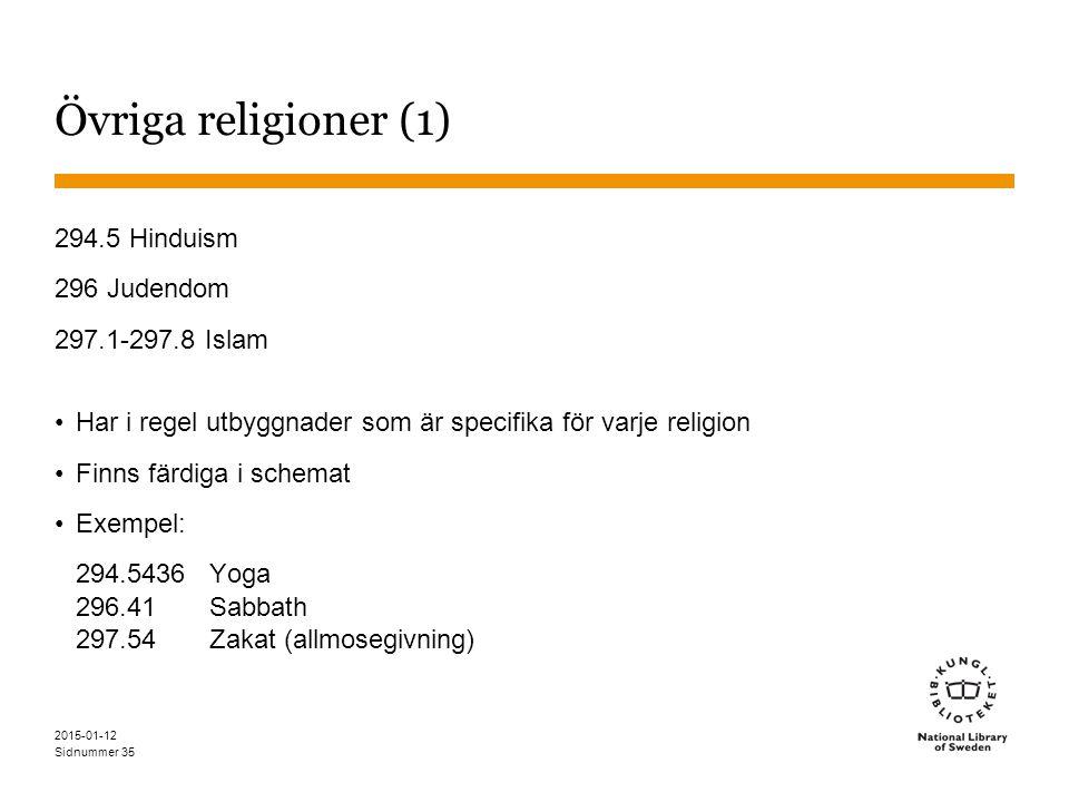 Sidnummer 2015-01-12 35 Övriga religioner (1) 294.5 Hinduism 296 Judendom 297.1-297.8 Islam Har i regel utbyggnader som är specifika för varje religion Finns färdiga i schemat Exempel: 294.5436 Yoga 296.41 Sabbath 297.54 Zakat (allmosegivning)
