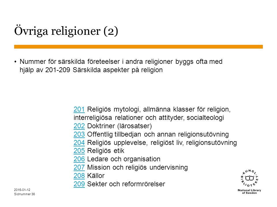 Sidnummer 2015-01-12 36 Övriga religioner (2) Nummer för särskilda företeelser i andra religioner byggs ofta med hjälp av 201-209 Särskilda aspekter på religion 201 Religiös mytologi, allmänna klasser för religion, interreligiösa relationer och attityder, socialteologi 202 Doktriner (lärosatser) 203 Offentlig tillbedjan och annan religionsutövning 204 Religiös upplevelse, religiöst liv, religionsutövning 205 Religiös etik 206 Ledare och organisation 207 Mission och religiös undervisning 208 Källor 209 Sekter och reformrörelser