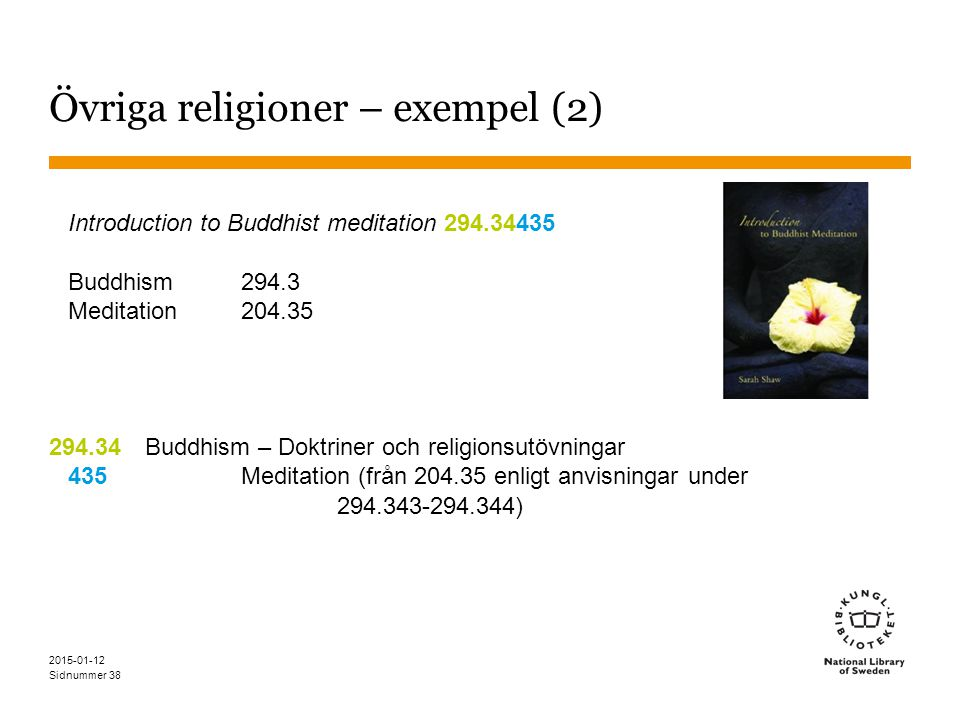 Sidnummer 2015-01-12 38 Övriga religioner – exempel (2) Introduction to Buddhist meditation 294.34435 Buddhism294.3 Meditation204.35 294.34 Buddhism –