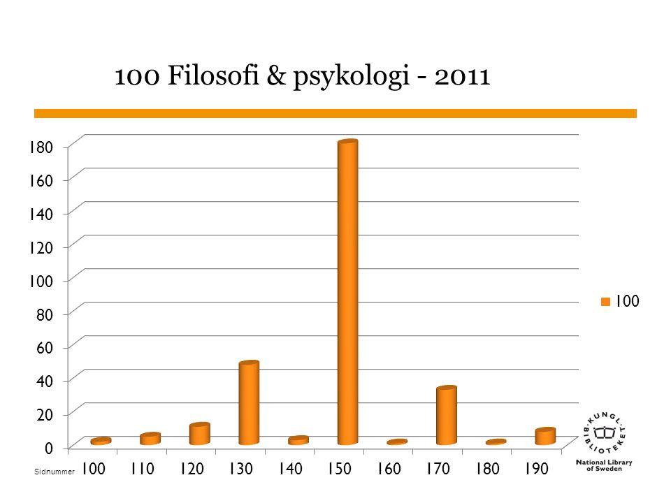 Sidnummer 100 Filosofi & psykologi - 2011