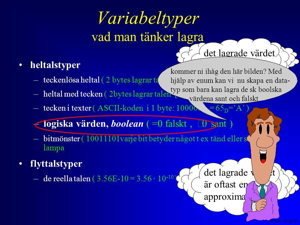 Anders Sjögren Variabeltyper vad man tänker lagra heltalstyper –teckenlösa heltal ( 2 bytes lagrar talen [0,65535] ) –heltal med tecken ( 2bytes lagra