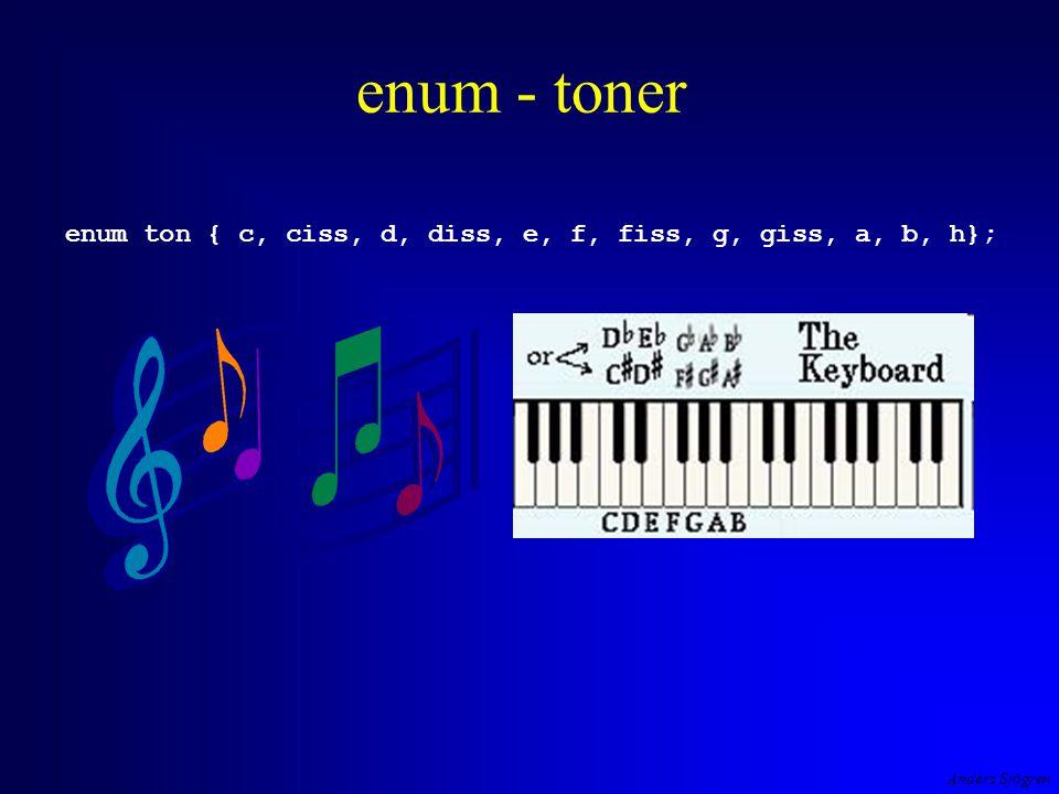 enum - toner enum ton { c, ciss, d, diss, e, f, fiss, g, giss, a, b, h};