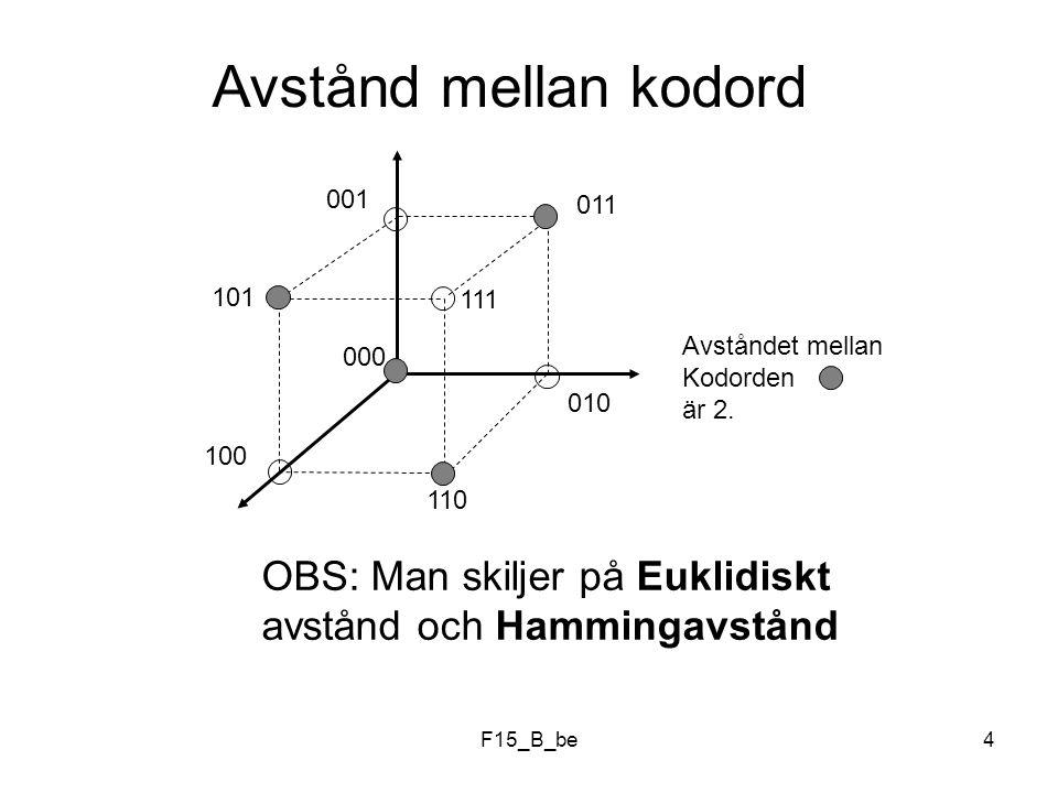 F15_B_be35 Syndromet Syndromet S är en vektor av formatet 1 x (n-k) S beror endast av felmönstret E Om S=0 är ordet korrekt översänt Om S≠0 har ett fel uppstått och man kan då ersätta det mottagna ordet med det ord som är mest troligt Det finns 2 n-k – 1 varianter av S≠0