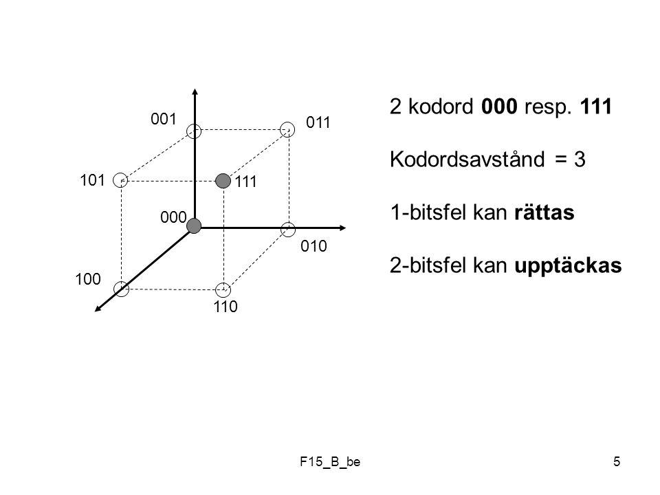 F15_B_be16 (n,k) kod k symboler n symboler (n-k) redundanta bitar. Block-kod