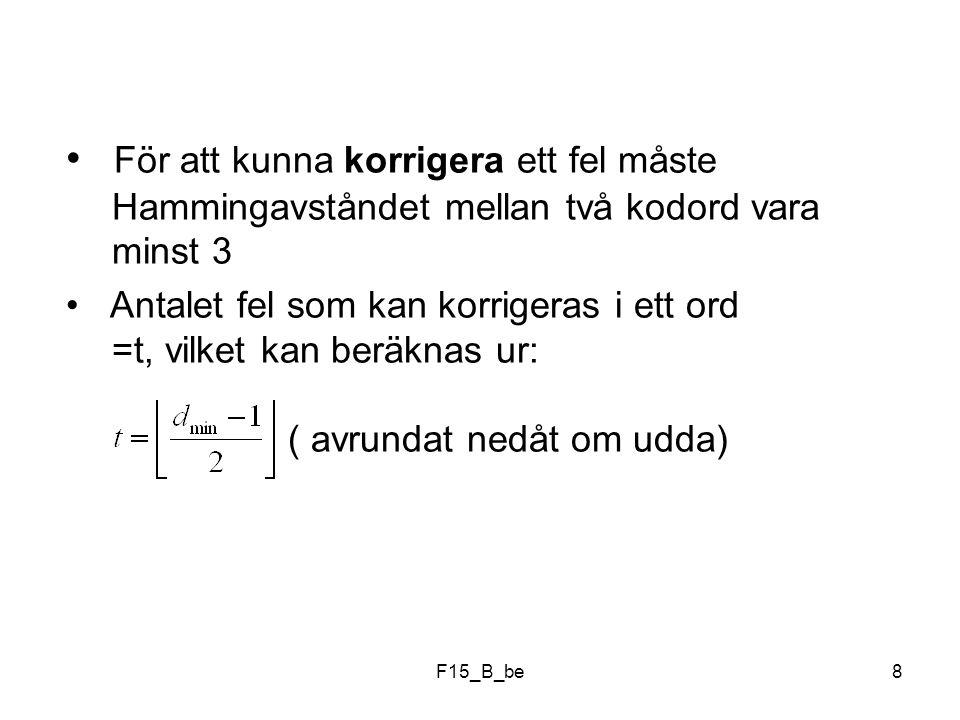 F15_B_be39 Hammingkoder Hammingkoder är perfekta enkelrättande och dubbel-felupptäckande koder med d min =3 (n,k)=(2 m -1,2 m -1-m) där m heltal > 1 n k 3 1 7 4 15 11 31 26 63 57....