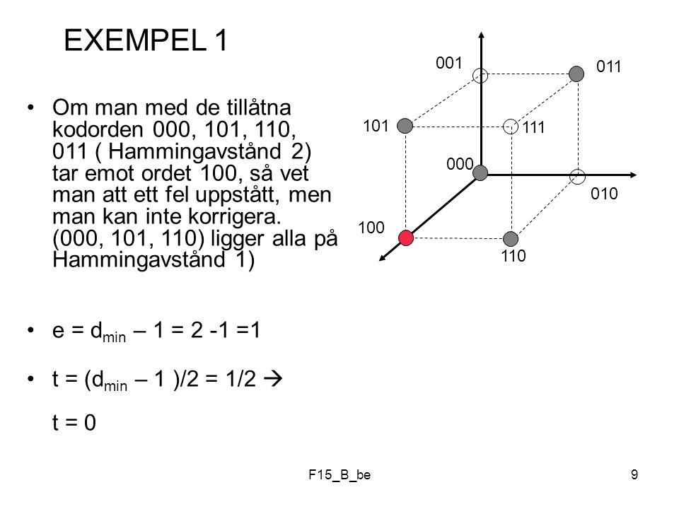 F15_B_be30 Exempel: Antag att vi har ett block med 4 symboler M och en generatormatris G