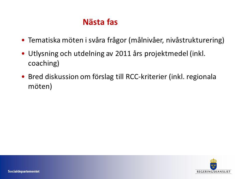 Socialdepartementet Tematiska möten i svåra frågor (målnivåer, nivåstrukturering) Utlysning och utdelning av 2011 års projektmedel (inkl.