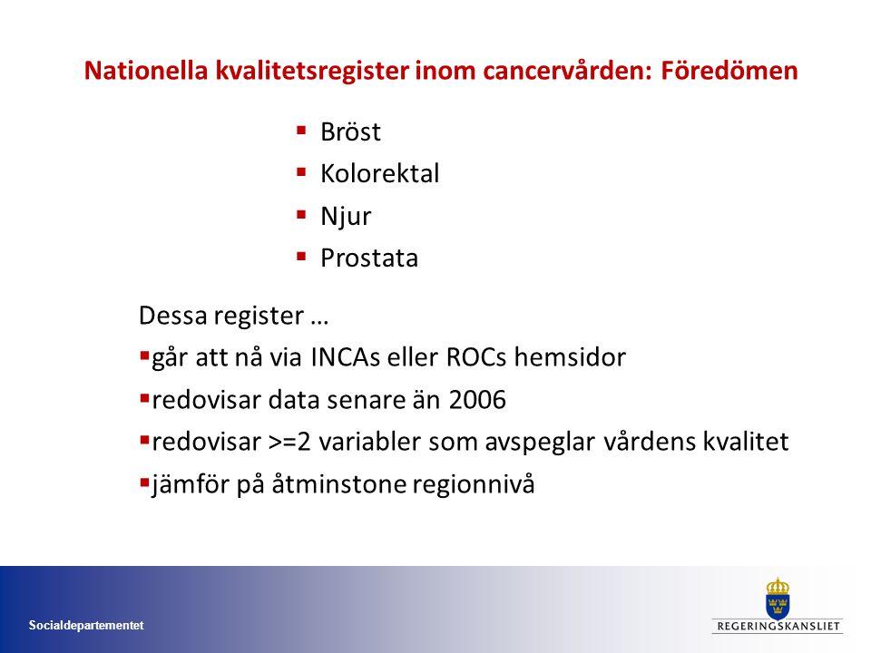 Socialdepartementet Nationella kvalitetsregister inom cancervården: Föredömen  Bröst  Kolorektal  Njur  Prostata Dessa register …  går att nå via INCAs eller ROCs hemsidor  redovisar data senare än 2006  redovisar >=2 variabler som avspeglar vårdens kvalitet  jämför på åtminstone regionnivå