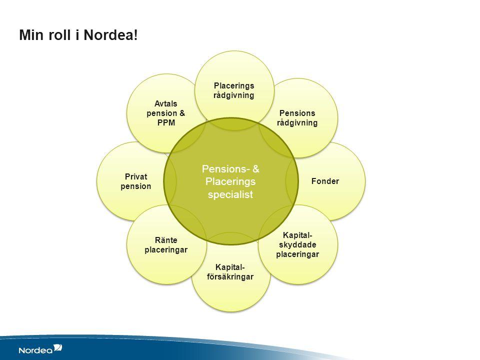 Kapital- försäkringar Kapital- försäkringar Fonder Privat pension Privat pension Avtals pension & PPM Avtals pension & PPM Pensions rådgivning Pension