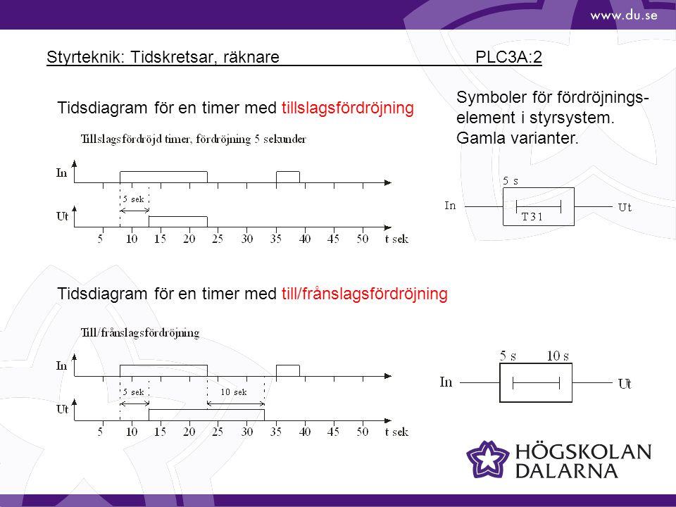 Styrteknik: Tidskretsar, räknare PLC3A:2 Tidsdiagram för en timer med tillslagsfördröjning Symboler för fördröjnings- element i styrsystem. Gamla vari