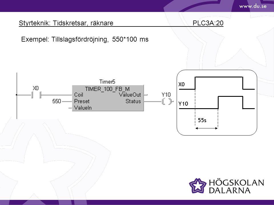 Styrteknik: Tidskretsar, räknare PLC3A:20 X0 Y10 55s Exempel: Tillslagsfördröjning, 550*100 ms