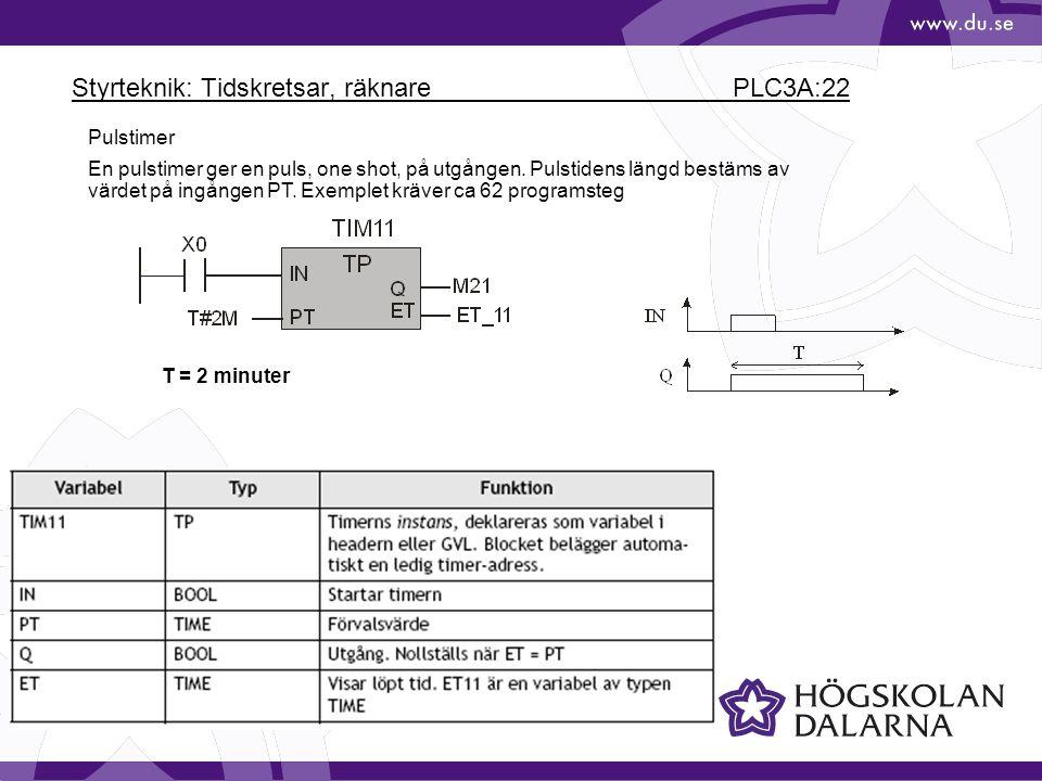Styrteknik: Tidskretsar, räknare PLC3A:22 Pulstimer T = 2 minuter En pulstimer ger en puls, one shot, på utgången. Pulstidens längd bestäms av värdet