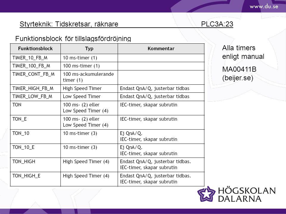 Styrteknik: Tidskretsar, räknare PLC3A:23 Funktionsblock för tillslagsfördröjning Alla timers enligt manual MA00411B (beijer.se)