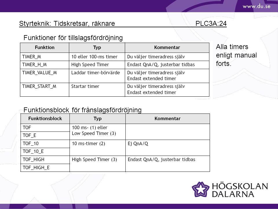 Styrteknik: Tidskretsar, räknare PLC3A:24 Funktioner för tillslagsfördröjning Funktionsblock för frånslagsfördröjning Alla timers enligt manual forts.