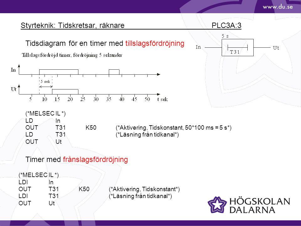 Styrteknik: Tidskretsar, räknare PLC3A:3 Tidsdiagram för en timer med tillslagsfördröjning Timer med frånslagsfördröjning (*MELSEC IL *) LDIn OUTT31K5