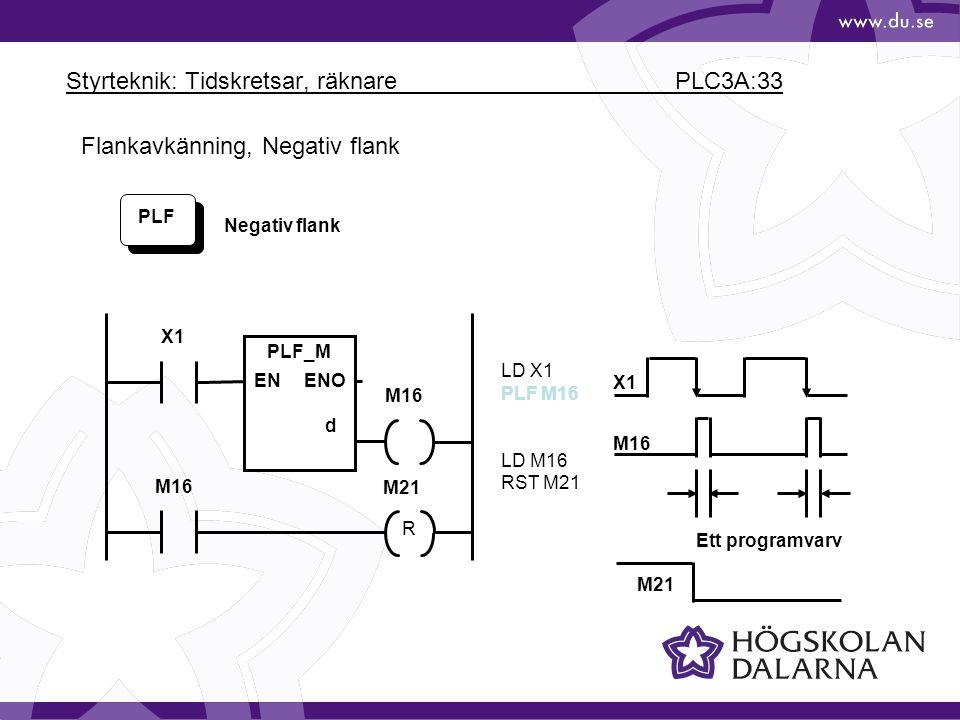 Styrteknik: Tidskretsar, räknare PLC3A:33 LD X1 PLF M16 LD M16 RST M21 Negativ flank PLF X1 M16 Ett programvarv M16 X1 PLF_M ENENO d M16 M21 R Flankav