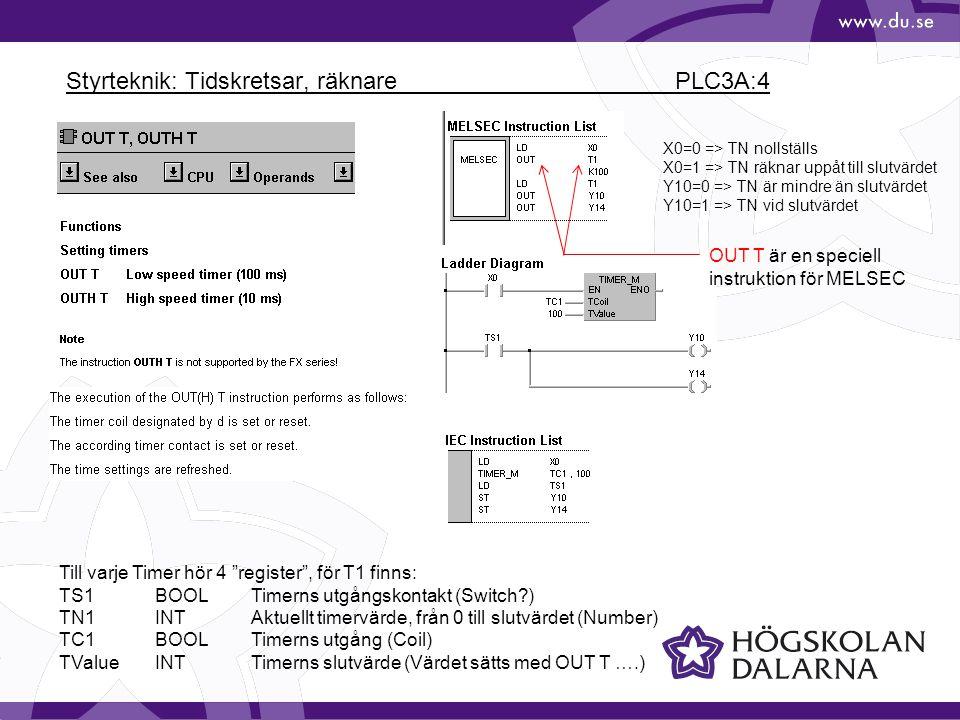 """Styrteknik: Tidskretsar, räknare PLC3A:4 Till varje Timer hör 4 """"register"""", för T1 finns: TS1BOOLTimerns utgångskontakt (Switch?) TN1INTAktuellt timer"""