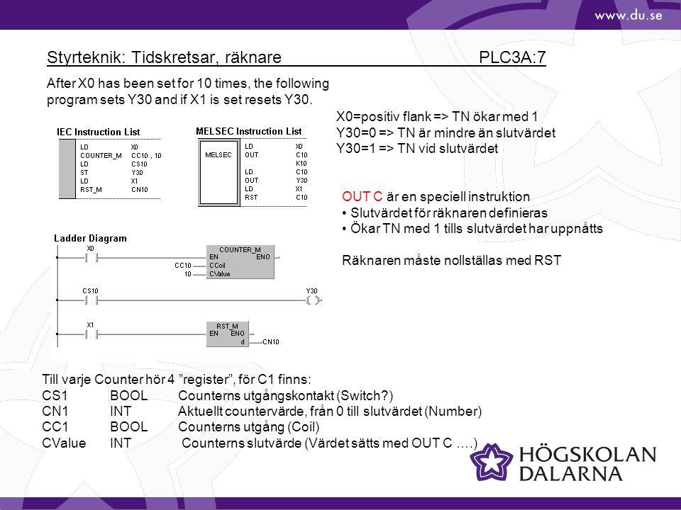 """Styrteknik: Tidskretsar, räknare PLC3A:7 Till varje Counter hör 4 """"register"""", för C1 finns: CS1BOOLCounterns utgångskontakt (Switch?) CN1INTAktuellt c"""