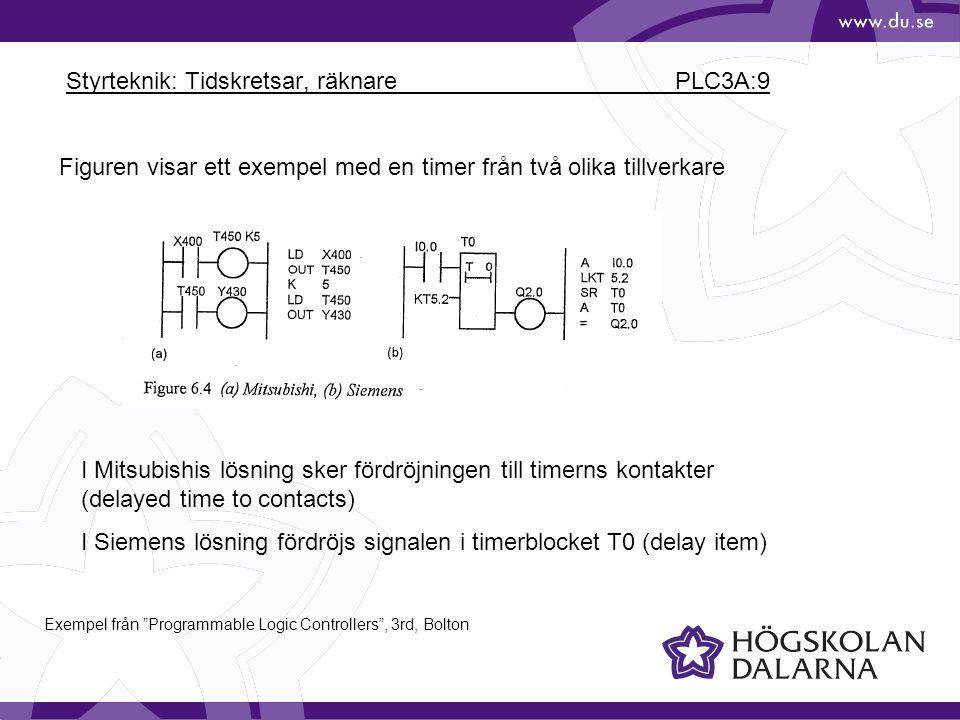 Styrteknik: Tidskretsar, räknare PLC3A:9 Figuren visar ett exempel med en timer från två olika tillverkare I Mitsubishis lösning sker fördröjningen ti