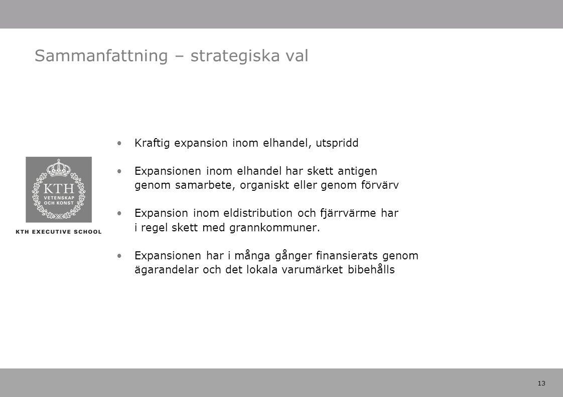 13 Sammanfattning – strategiska val Kraftig expansion inom elhandel, utspridd Expansionen inom elhandel har skett antigen genom samarbete, organiskt e