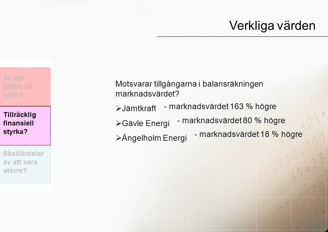 44 Motsvarar tillgångarna i balansräkningen marknadsvärdet?  Jämtkraft  Gävle Energi  Ängelholm Energi - marknadsvärdet 18 % högre - marknadsvärdet