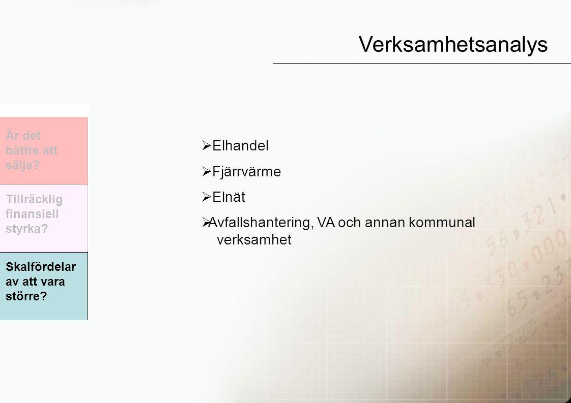 55  Elhandel  Fjärrvärme  Elnät  Avfallshantering, VA och annan kommunal verksamhet Verksamhetsanalys Är det bättre att sälja.