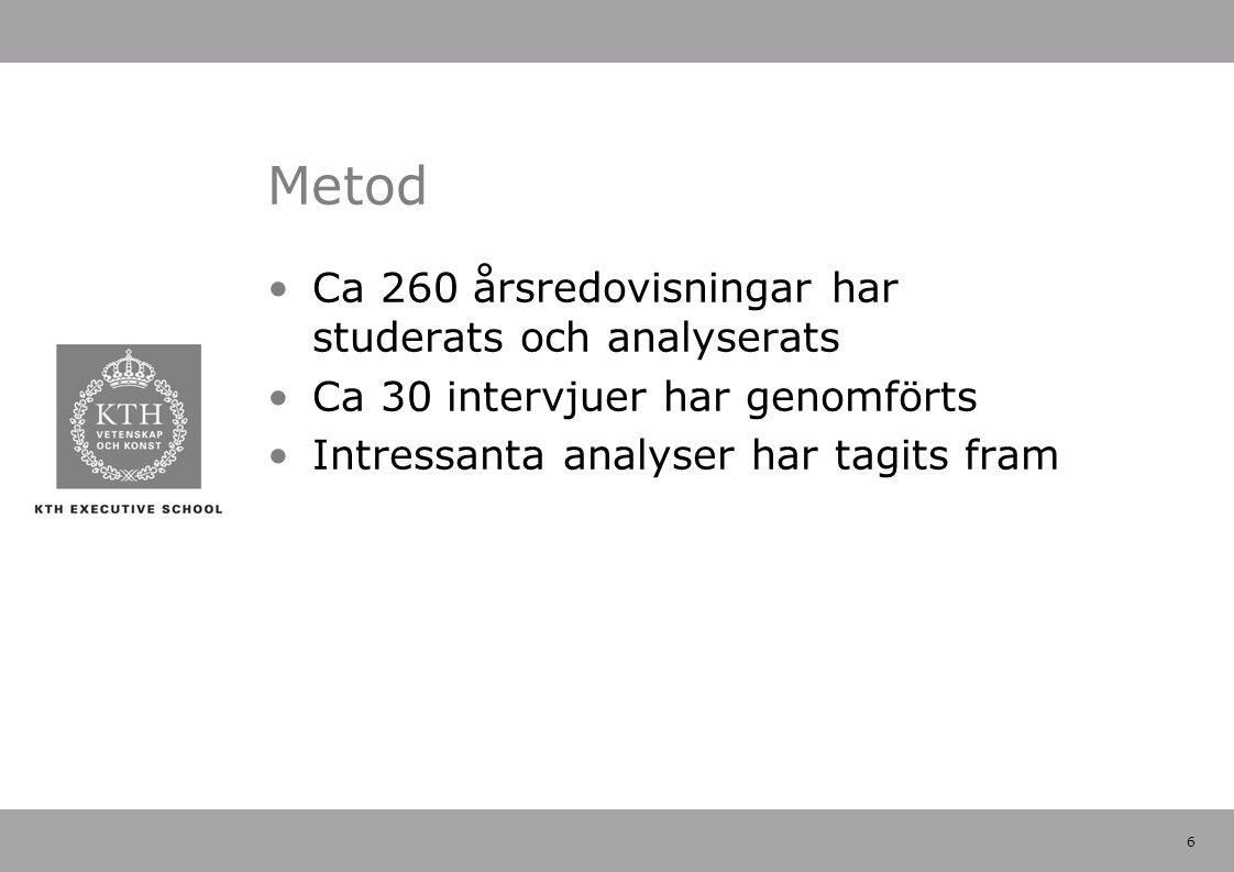 6 Metod Ca 260 årsredovisningar har studerats och analyserats Ca 30 intervjuer har genomförts Intressanta analyser har tagits fram