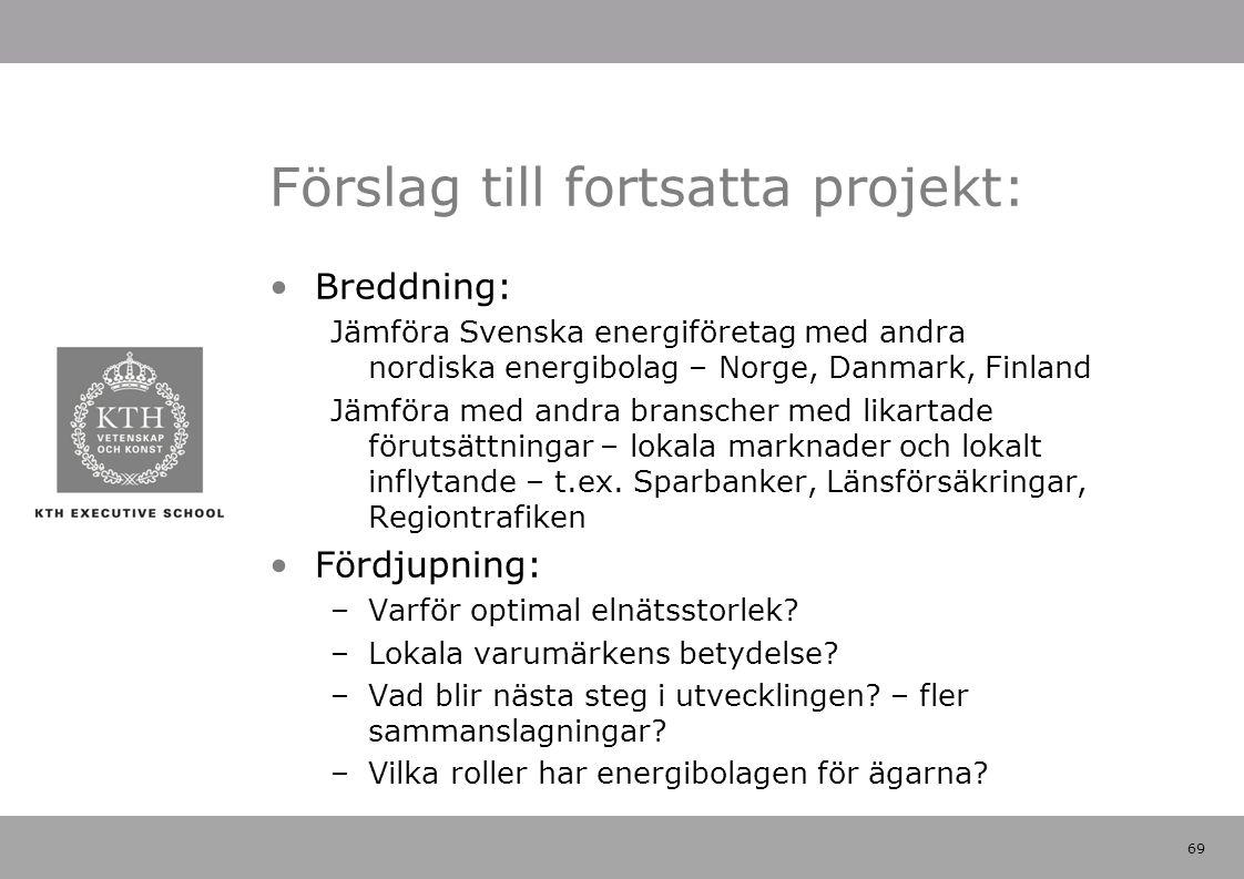 69 Förslag till fortsatta projekt: Breddning: Jämföra Svenska energiföretag med andra nordiska energibolag – Norge, Danmark, Finland Jämföra med andra branscher med likartade förutsättningar – lokala marknader och lokalt inflytande – t.ex.