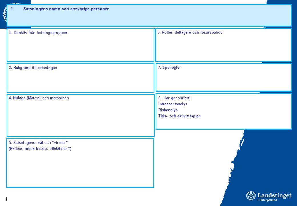 2015-01-12 1 3. Bakgrund till satsningen 2. Direktiv från ledningsgruppen 4. Nuläge (Mätetal och mätbarhet) 1.Satsningens namn och ansvariga personer