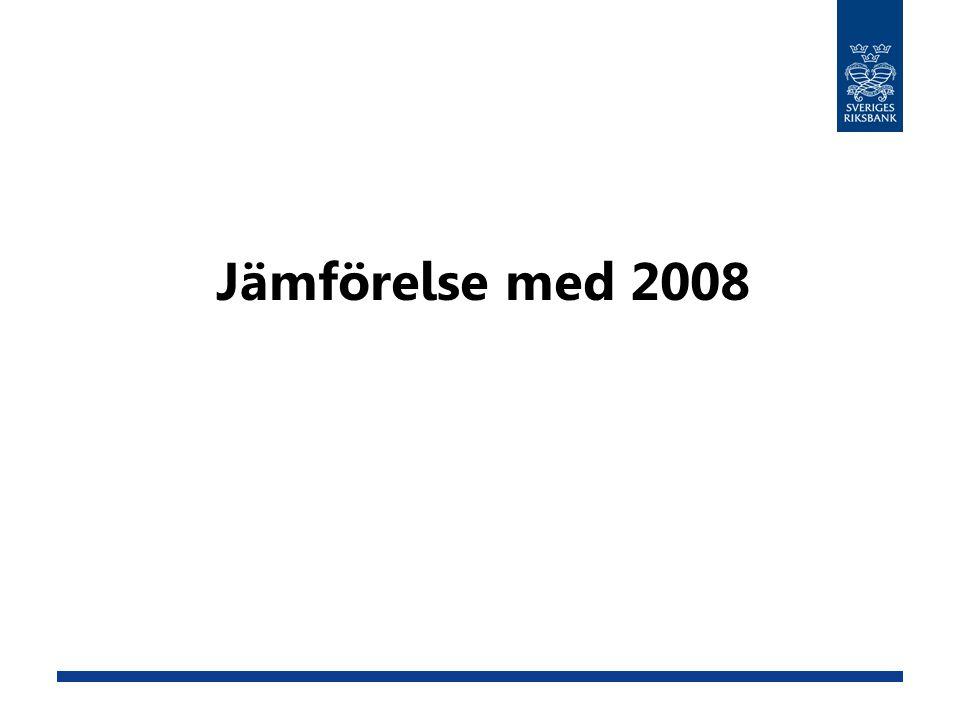 Jämförelse med 2008