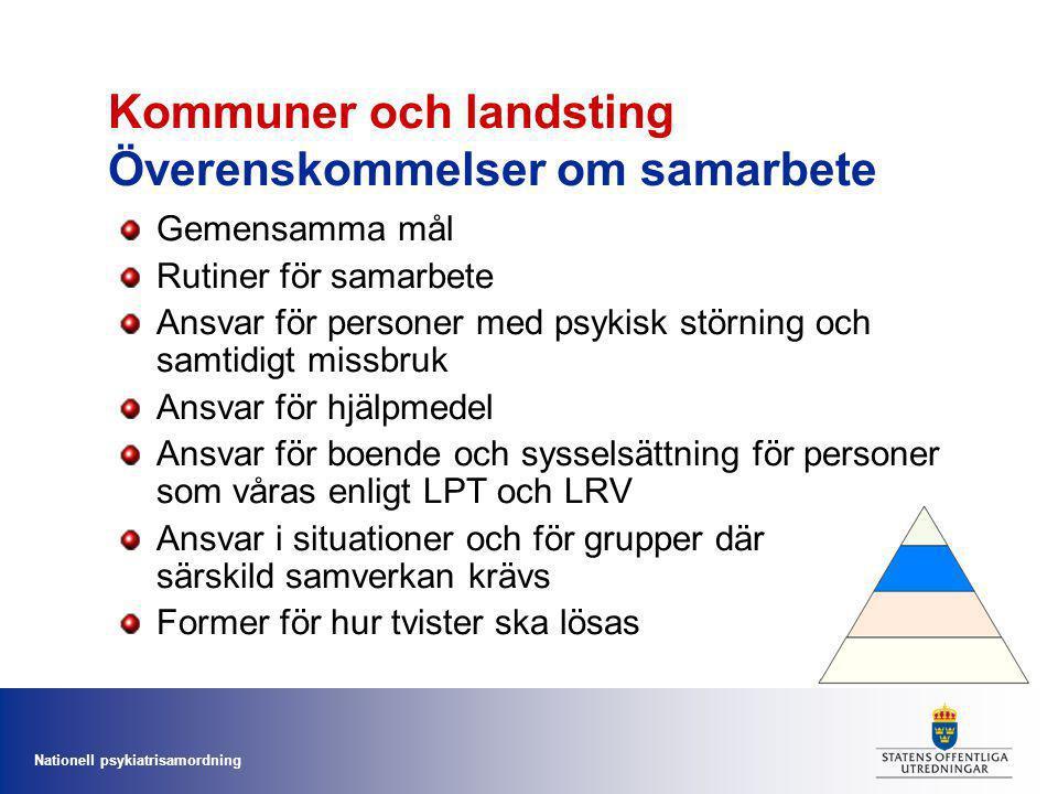 Nationell psykiatrisamordning Kommuner och landsting Överenskommelser om samarbete Gemensamma mål Rutiner för samarbete Ansvar för personer med psykis