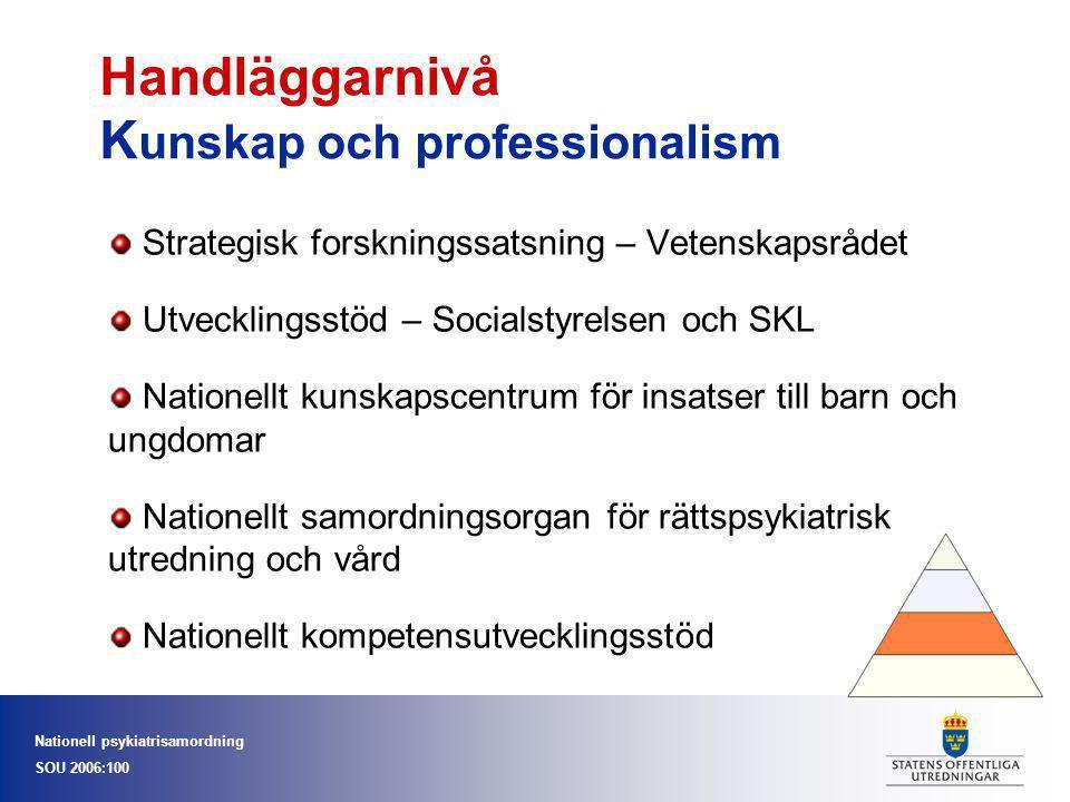 Nationell psykiatrisamordning SOU 2006:100 Handläggarnivå K unskap och professionalism Strategisk forskningssatsning – Vetenskapsrådet Utvecklingsstöd