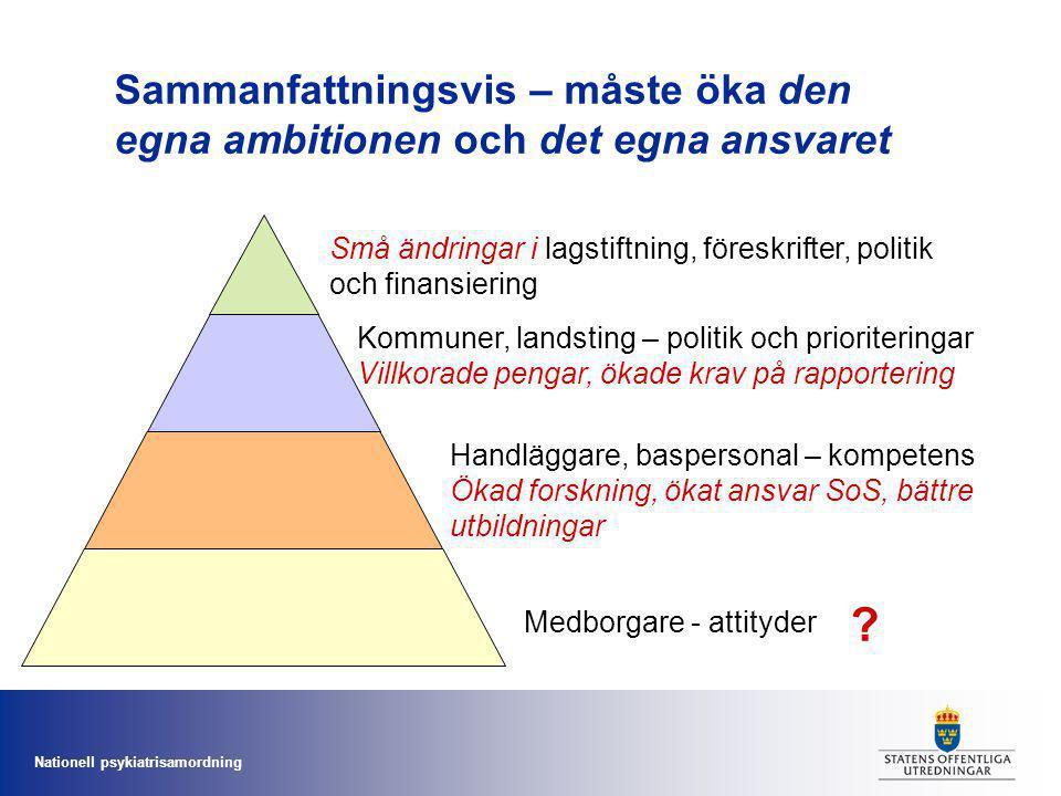 Nationell psykiatrisamordning Sammanfattningsvis – måste öka den egna ambitionen och det egna ansvaret Små ändringar i lagstiftning, föreskrifter, pol